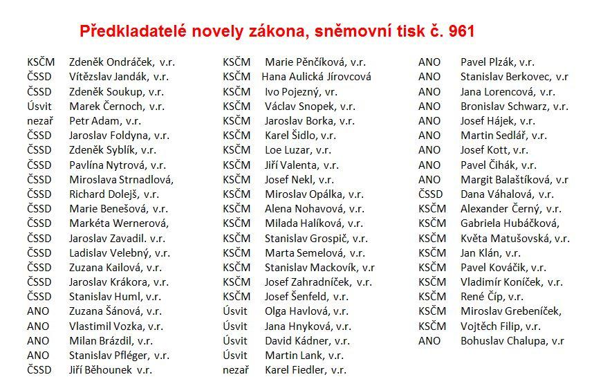 seznam poslanců pod návrhem novely trestního řádu - paragraf: hanobení prezidenta