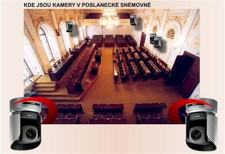 kamery v Poslanecké sněmovně