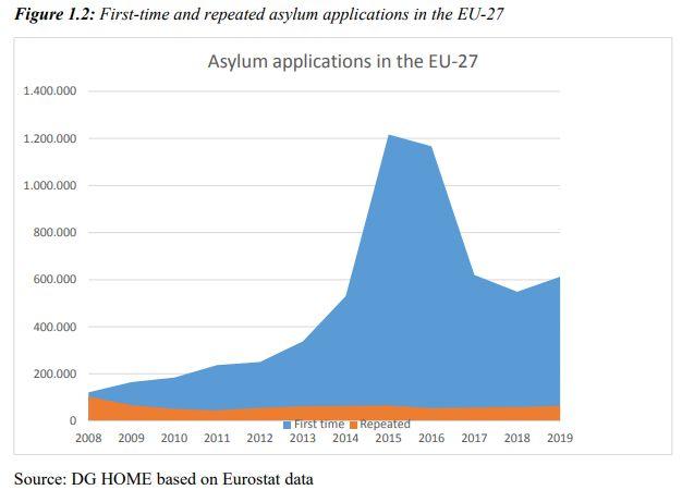 graf z návrhu