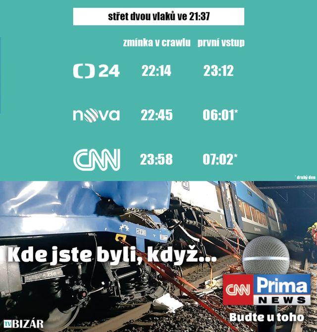 televize o nehodě u Českého Brodu